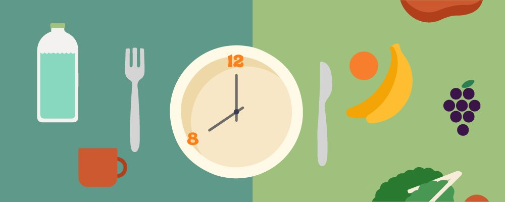 5. Potential Intermittent Fasting Schedules