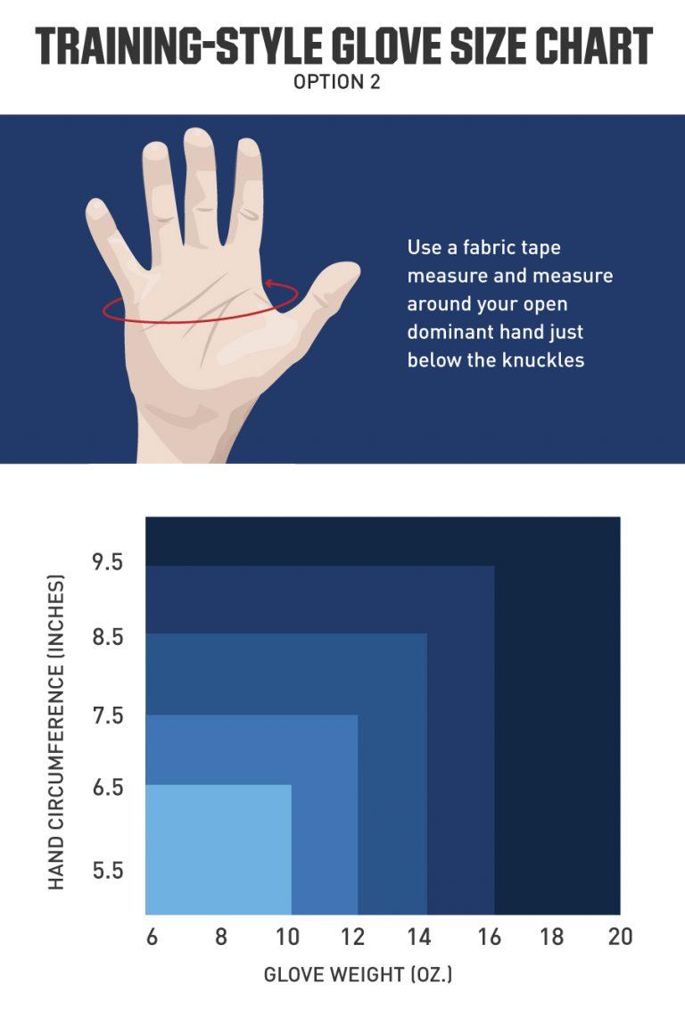Hand Circumference - Glove Weight