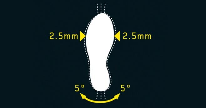 pedal float